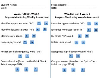 Wonders Unit 1 Week 1 Kindergarten Weekly Assessment Recor