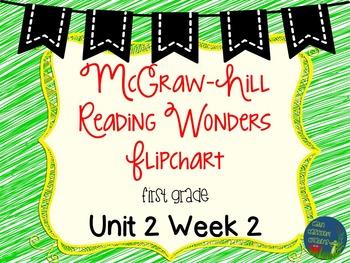 Wonders Unit 2 Week 2 Flipcharts
