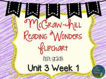 Wonders Unit 3 Week 1 Flipcharts