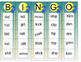 Word Family & Common Rimes Short A, O, I Vowels (Word List