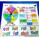 CVC Word Family-Word Work: Spin and Search Game