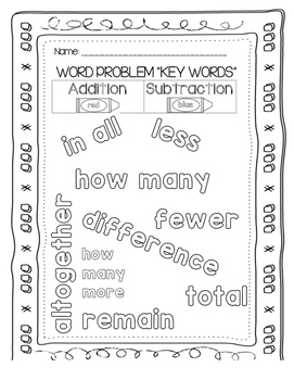Word Problem Key Words- Addition and Subraction