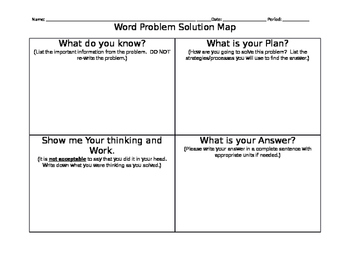 Word Problem Solution Map