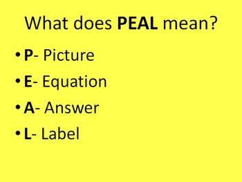 Word Problem Strategy!
