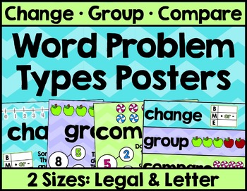 Word Problem Types Posters by Miss First Grade