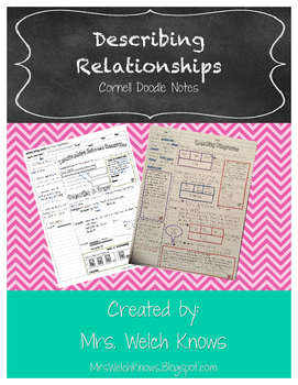 Word Problems (Describing Relationships) Doodle Notes
