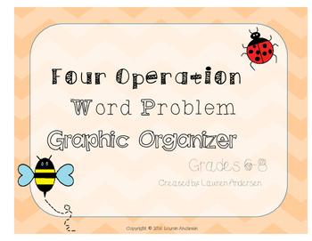 Word Problems Graphic Organizer