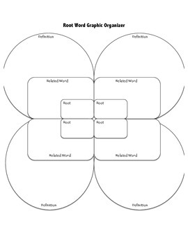 Word Roots Graphic Organizer