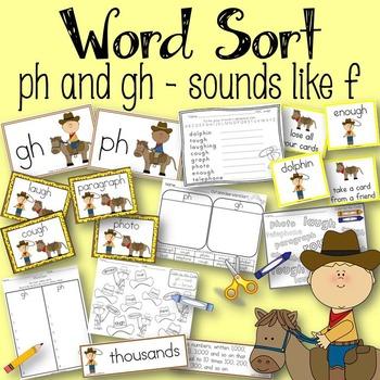 Word Sort Consonant Digraphs gh and ph Anthony Reynoso