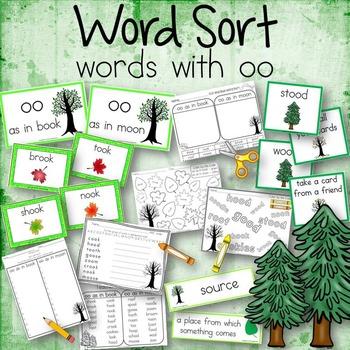 Word Sort oo The Secret Life of Trees