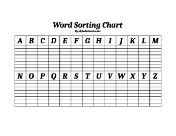 Word Sorting Chart / Alphabetical