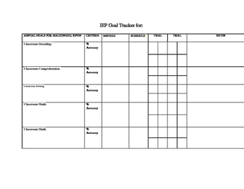 Word Template to Track Individual Student's Goals