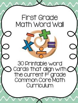 Common Core Math Word Wall K-2