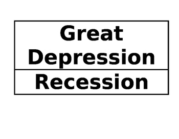 Word Wall Great Depression 1930