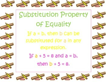 Word Wall - Properties of Equality
