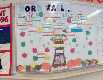 Word Wall:  Renaissance Vocabulary