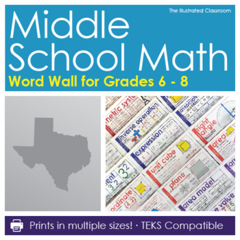 Word Wall for Middle School Math - Texas - TEKS
