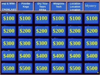 World History:  Word War I Jeopardy Review