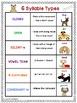 Word Work Activities: 5 Dog Theme Activities