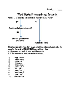 Word Works  to  Matrix and Word Sums