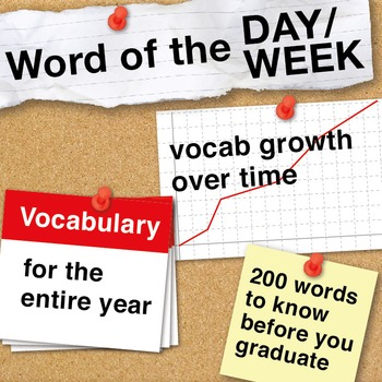 Vocabulary Word of the Day/Week Program: A Year of Data-Dr