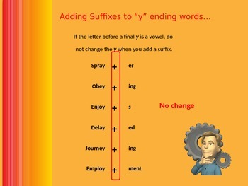 """Words That End in """"y"""" - Adding Suffixes"""