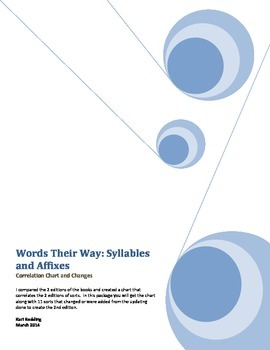 Words Their Way: Syllables and Affixes Correlation Chart a