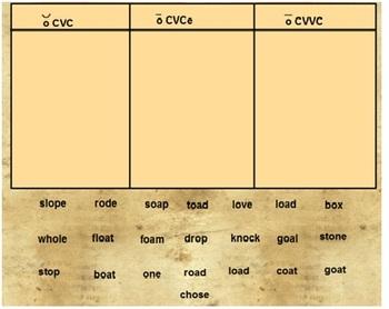 Words Their Way Within word spellers sort 14