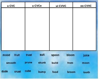 Words Their Way Within word spellers sort 15