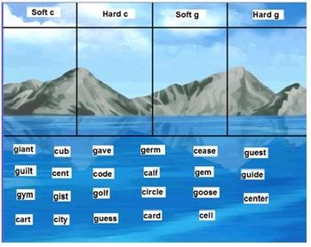 Words Their Way Within word spellers sort 39