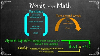 Words in Math 2 (Common Core)