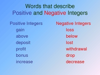 Words that describe Positive and Negative Integers