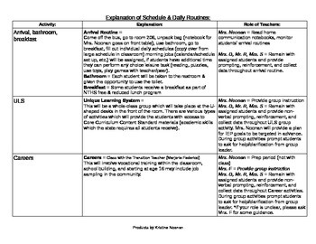Classroom Schedule and Routines: Guide for Classroom Aides