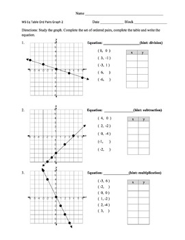 Worksheet Equations Tables Ordered Pairs and Graphs II