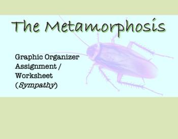Worksheet / Graphic Organizer for The Metamorphosis ; Text