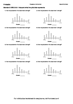 Worksheet for 3.MD.3-2.6 - Interpret what line plot data r