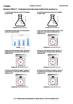 Worksheet for 3.MD.6-1.1 - Understand and create visual mo