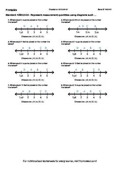 Worksheet for 4.MD.2-4.0 - Represent measurement quantitie