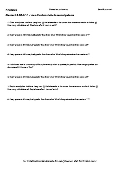 Worksheet for 5.OA.3-1.1 - Use a 2 column table to record