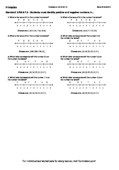 Worksheet for 6.NS.5-1.3 - Students must identify positive