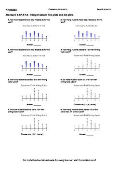 Worksheet for 6.SP.4-1.5 - Interpret data in line plots an