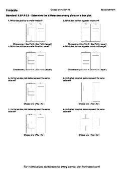 Worksheet for 6.SP.4-3.2 - Determine the differences among