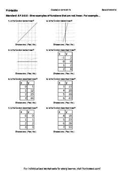Worksheet for 8.F.3-2.0 - Give examples of functions that