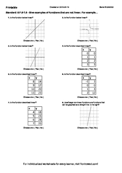 Worksheet for 8.F.5-1.5 - Give examples of functions that
