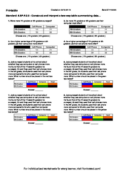 Worksheet for 8.SP.4-2.0 - Construct and interpret a two-w