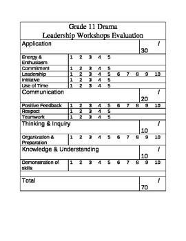 Workshop Leadership Rubric