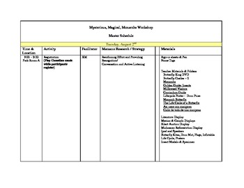 Comprehensive Workshop Schedule - 3 Day Model