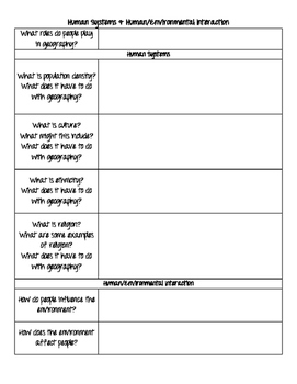 World Geography: Human Systems Graphic Organizer