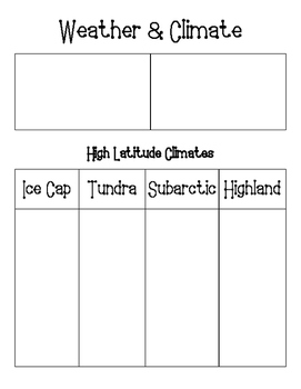 World Geography: Weather & Climate Graphic Organizer