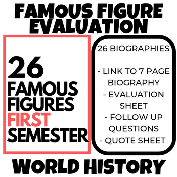World History First Semester Famous Figure Evaluation Read